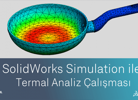 sw simulation ile termal analiz 1200x630